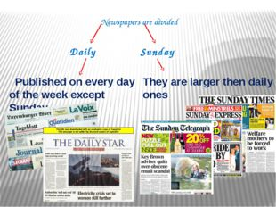 Newspapers are divided Daily Sunday Published on every day of the week except
