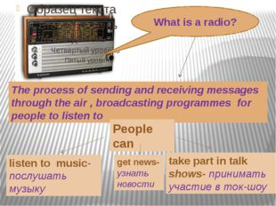 What is a radio? The process of sending and receiving messages through the a