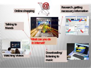 What can you do in internet? Talking to friends Online shopping Watching Vid