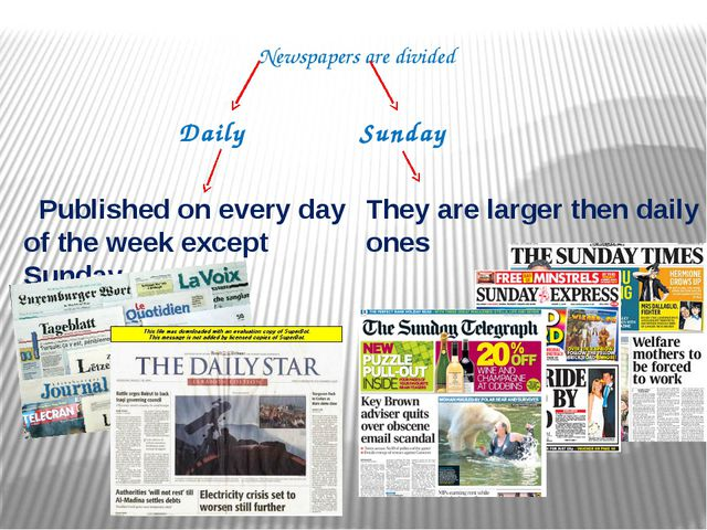 Newspapers are divided Daily Sunday Published on every day of the week except...