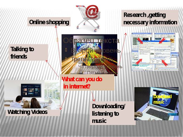 What can you do in internet? Talking to friends Online shopping Watching Vid...