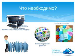 Что необходимо? Материально-технические ресурсы Информационные ресурсы Научно