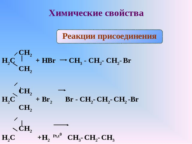 Химические свойства Реакции присоединения CH2 H2C + НBr CH3 - CH2- CH2- Br CH...