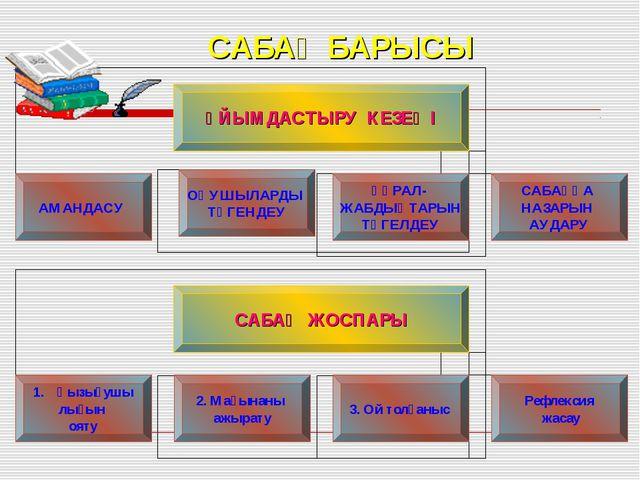 САБАҚ БАРЫСЫ