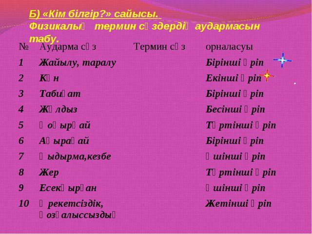 Б) «Кім білгір?» сайысы. Физикалық термин сөздердің аудармасын табу. №Аударм...