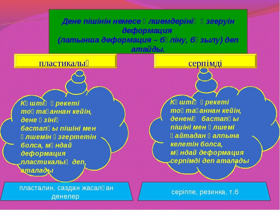 Дене пішінін немесе өлшемдерінің өзгеруін деформация (латынша деформация – б...