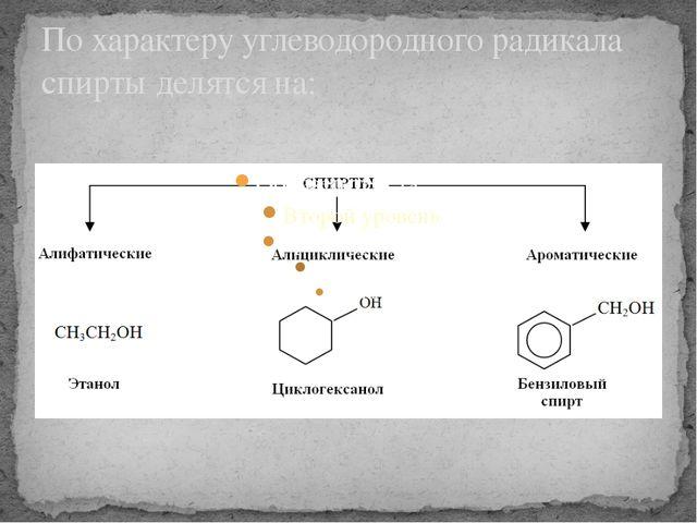 По характеру углеводородного радикала спирты делятся на: