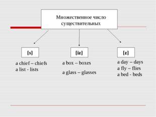 Множественное число существительных [s] [iz] [z] a chief – chiefs a list - li