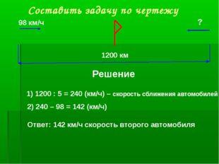 Составить задачу по чертежу 98 км/ч ? 1200 км Решение 1) 1200 : 5 = 240 (км/