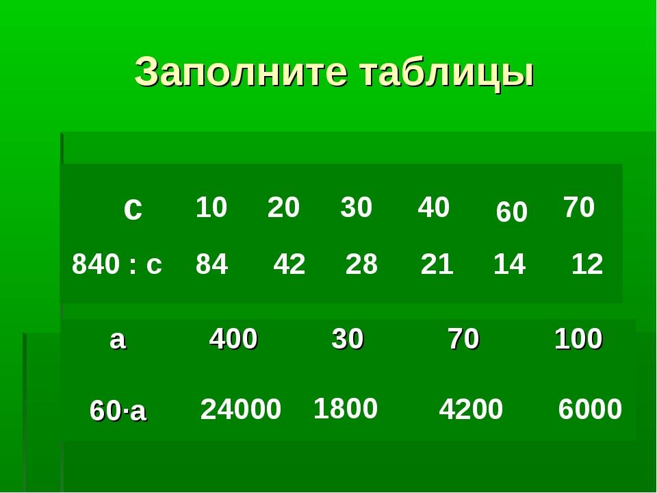 Заполните таблицы с 840 : с 10 84 20 42 30 28 40 21 60 14 70 12 24000 1800 42...