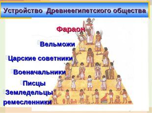 Устройство Древнеегипетского общества Фараон Вельможи Царские советники Воен