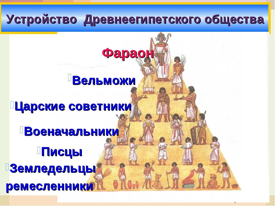 Устройство Древнеегипетского общества Фараон Вельможи Царские советники Воен...