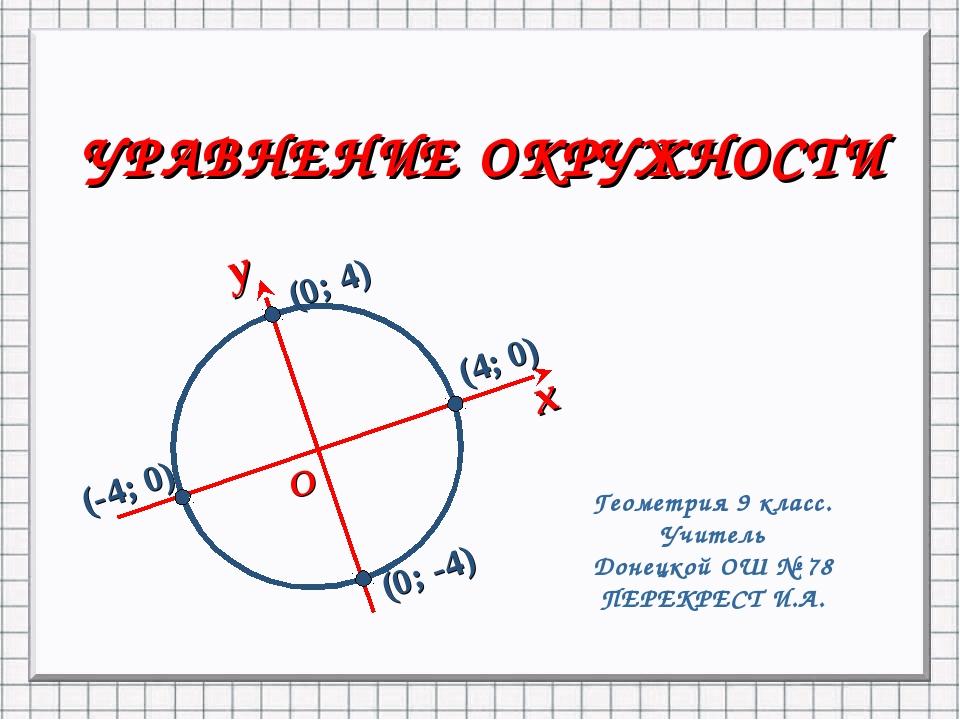 УРАВНЕНИЕ ОКРУЖНОСТИ Геометрия 9 класс. Учитель Донецкой ОШ № 78 ПЕРЕКРЕСТ И.А.