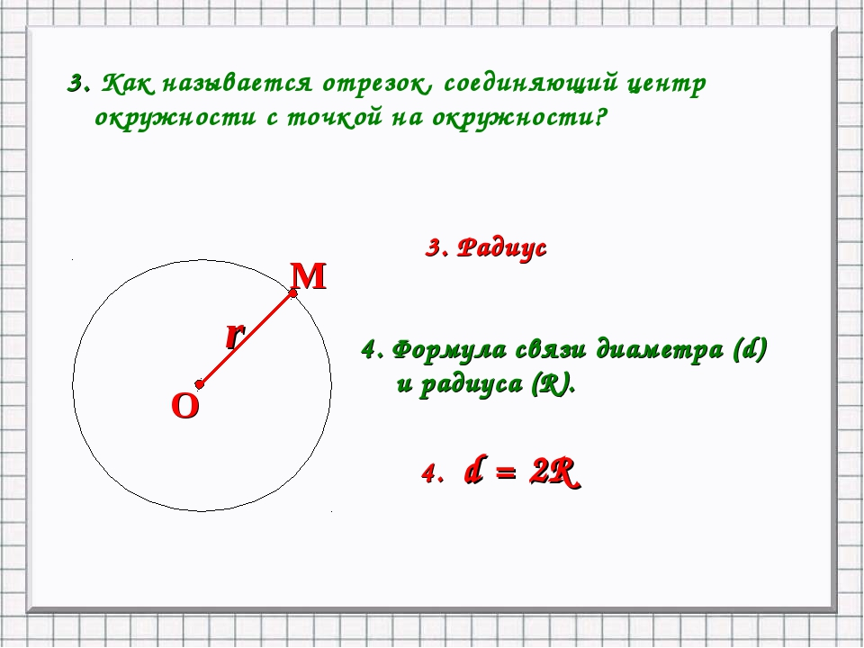 3. Как называется отрезок, соединяющий центр окружности с точкой на окружност...