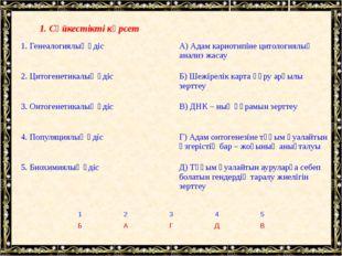 1. Сәйкестікті көрсет 1. Генеалогиялық әдіс А) Адам кариотипіне цитологиялық