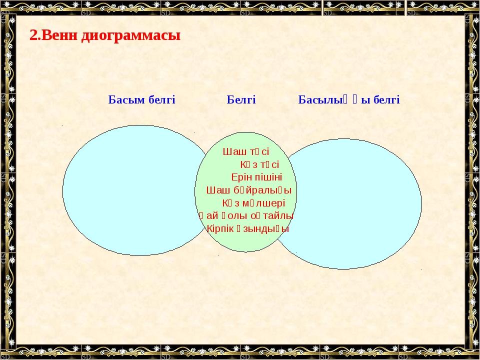 2.Венн диограммасы Басым белгі Белгі Басылыңқы белгі Шаш түсі Көз түсі Ерін п...
