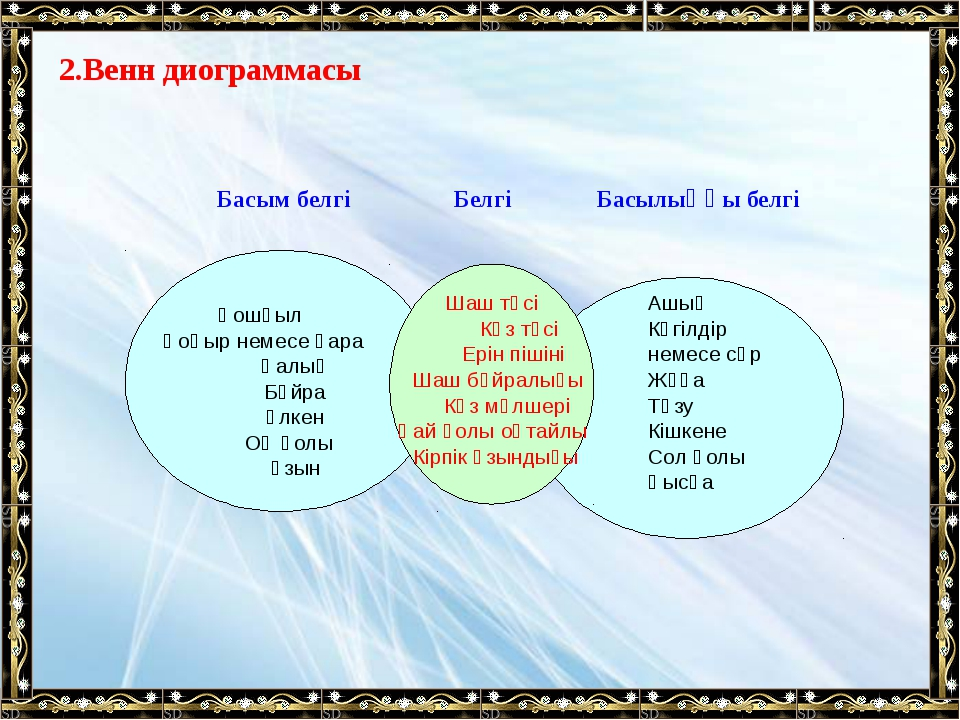 2.Венн диограммасы Басым белгі Белгі Басылыңқы белгі Қошқыл Қоңыр немесе қара...