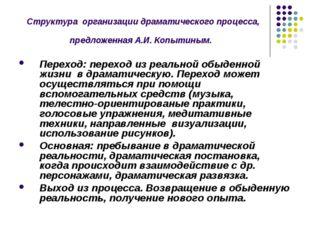Структура организации драматического процесса, предложенная А.И. Копытиным. П