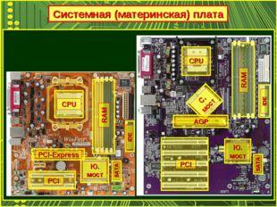 Системная (материнская) плата CPU CPU RAM RAM С. мост Ю. мост Ю. мост PCI-Exp
