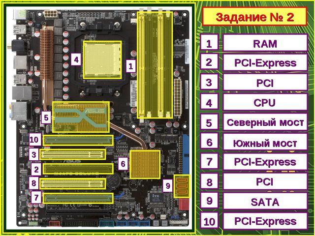 Задание № 2 1 2 4 6 3 5 8 9 7 1 2 3 4 5 6 7 8 9 10 RAM 10 PCI-Express PCI CPU...