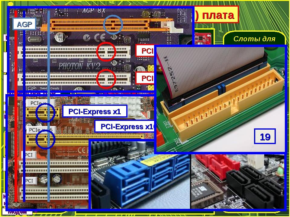 Системная (материнская) плата Разъём для установки процессора Слоты для устан...