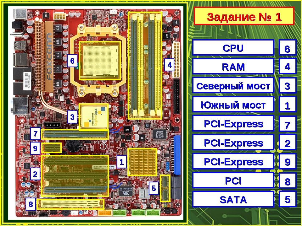 Задание № 1 1 2 4 6 3 5 8 9 7 CPU RAM Северный мост Южный мост PCI-Express PC...