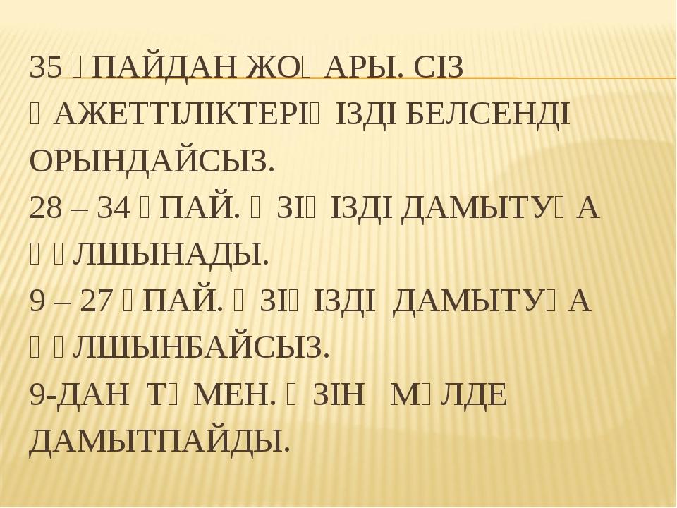 35 ҰПАЙДАН ЖОҒАРЫ. СІЗ ҚАЖЕТТІЛІКТЕРІҢІЗДІ БЕЛСЕНДІ ОРЫНДАЙСЫЗ. 28 – 34 ҰПАЙ....