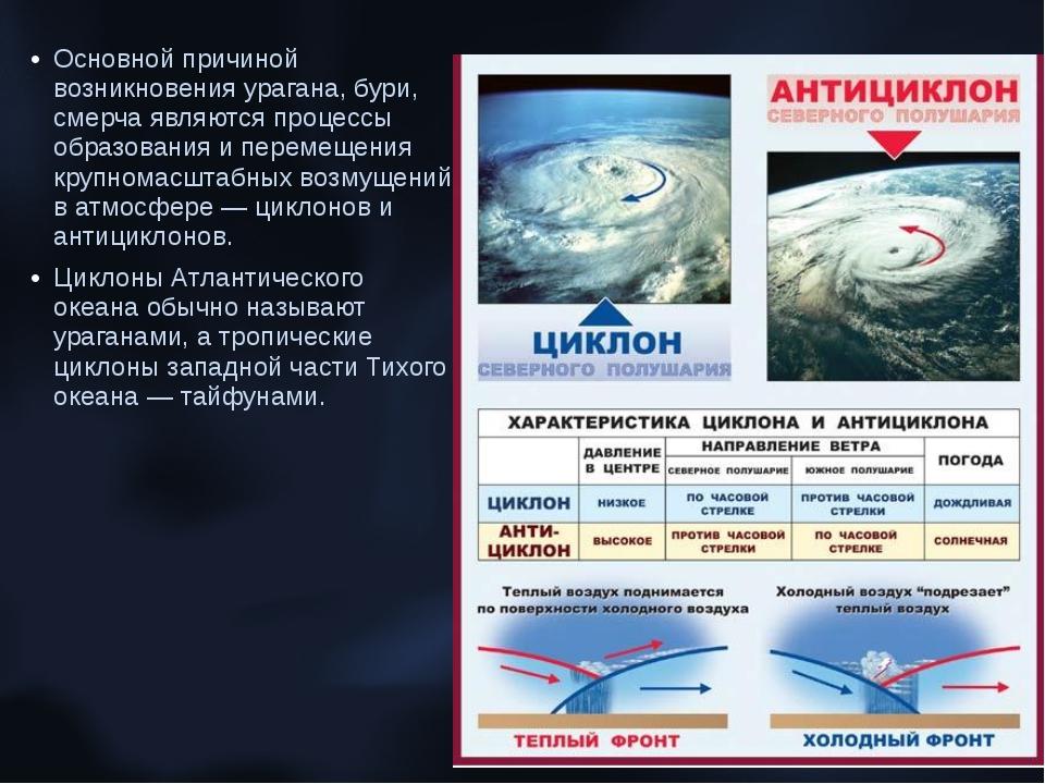 Основной причиной возникновения урагана, бури, смерча являются процессы образ...