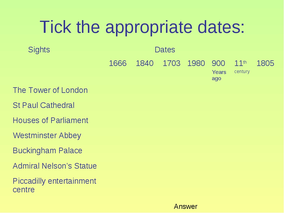 Tick the appropriate dates: Answer Sights Dates 1666184017031980900 Ye...