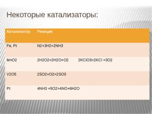 Некоторые катализаторы: Катализатор Реакция Fe,Pt N2+3H2=2NH3 MnO2 2H2O2=2H2O