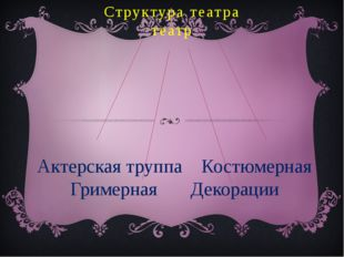 Структура театра театр Актерская труппа Костюмерная Гримерная Декорации