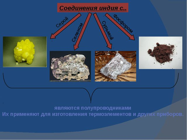 Соединения индия с.. являются полупроводниками Их применяют для изготовления...