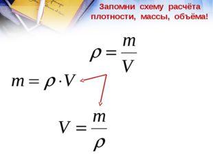 Плотность вещества- «свойство вещества, общее свойство тела, густота вещества