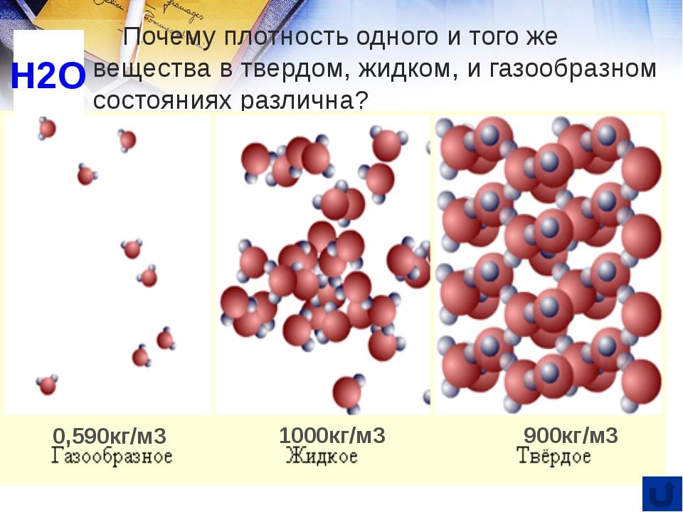 Обычно твердые тела тонут в своих расплавах. Например, кусок сливочного масл...