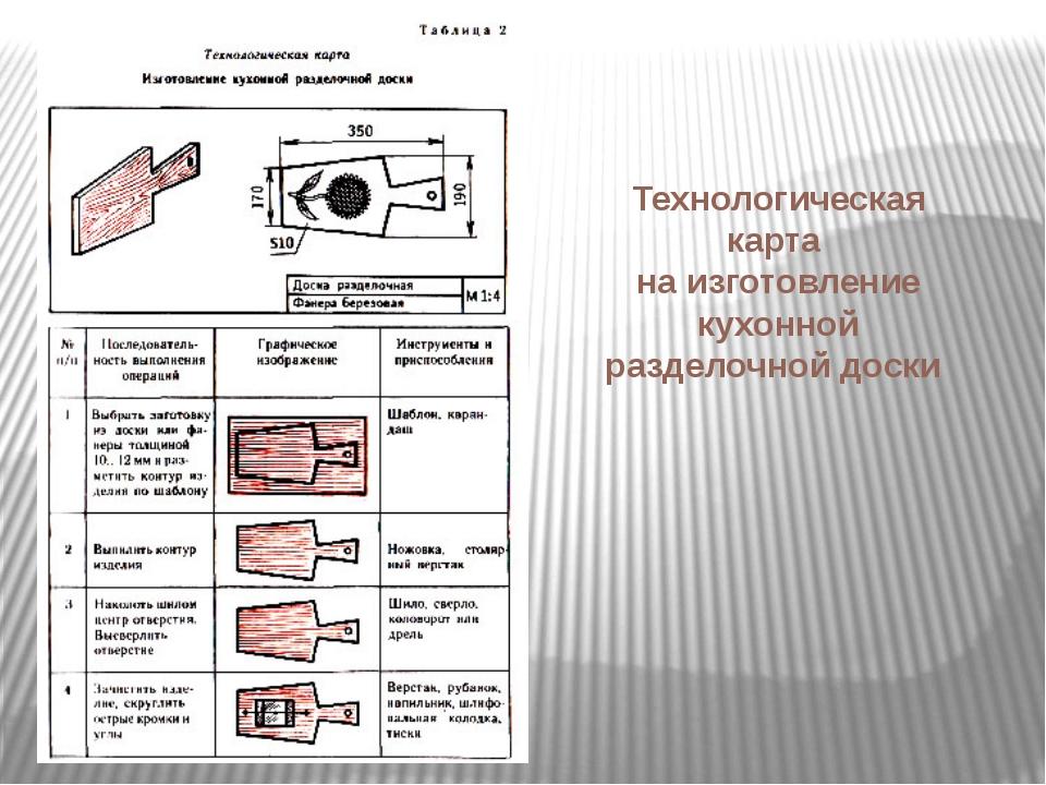 Технологическая карта на изготовление кухонной разделочной доски