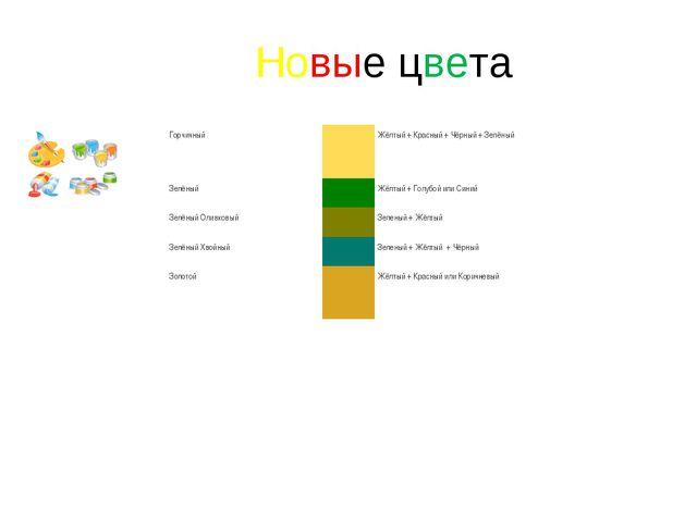 Новые цвета ГорчичныйЖёлтый + Красный + Чёрный + Зелёный ЗелёныйЖёлтый +...