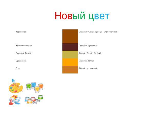 Новый цвет КоричневыйКрасный + Зелёный (Красный + Жёлтый + Синий) Красно-ко...