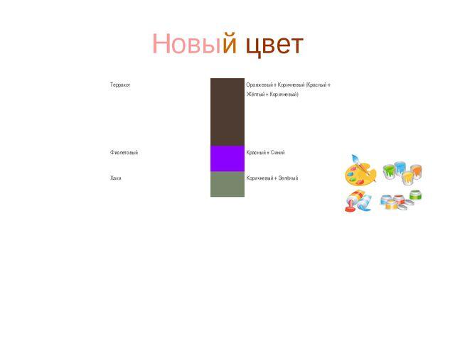 Новый цвет ТерракотОранжевый + Коричневый (Красный + Жёлтый + Коричневый) Ф...