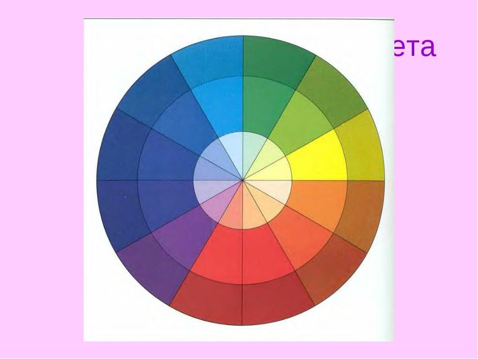Учимся смешивать цвета