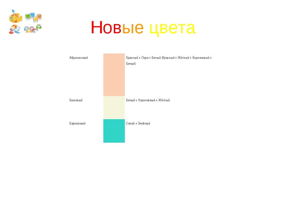Новые цвета АбрикосовыйКрасный + Охра + Белый (Красный + Жёлтый + Коричневы...