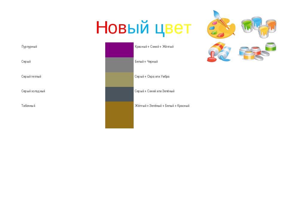 Новый цвет ПурпурныйКрасный + Синий + Жёлтый СерыйБелый + Черный Серый те...