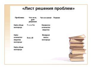 «Лист решения проблем»