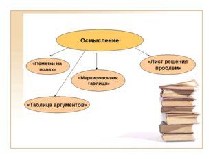 Осмысление «Пометки на полях» «Маркировочная таблица» «Лист решения проблем»