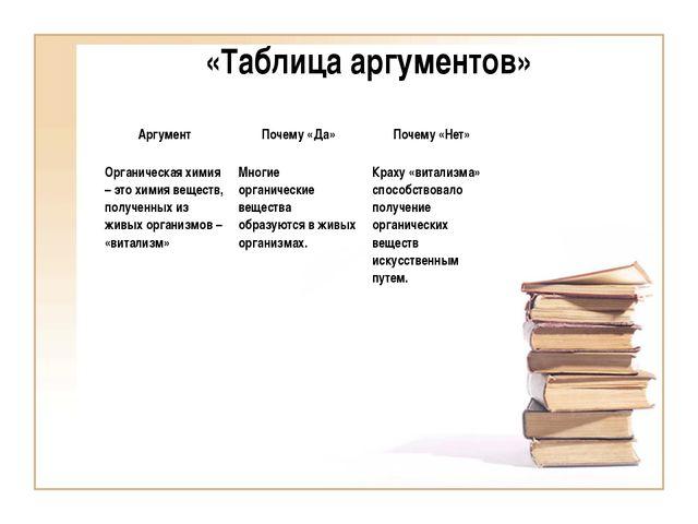 «Таблица аргументов»