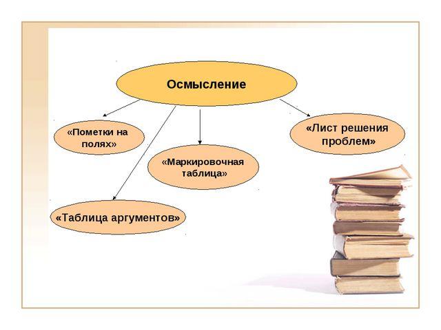 Осмысление «Пометки на полях» «Маркировочная таблица» «Лист решения проблем»...