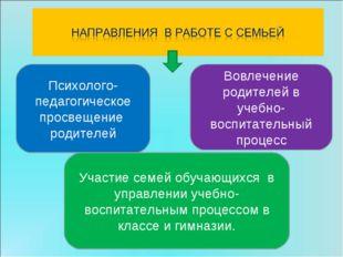 Психолого- педагогическое просвещение родителей Вовлечение родителей в учебно