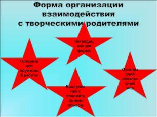 Нетрадиционная форма Выступление с положительным опытом Организация кружковой