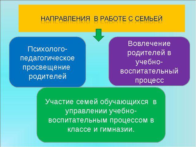 Психолого- педагогическое просвещение родителей Вовлечение родителей в учебно...