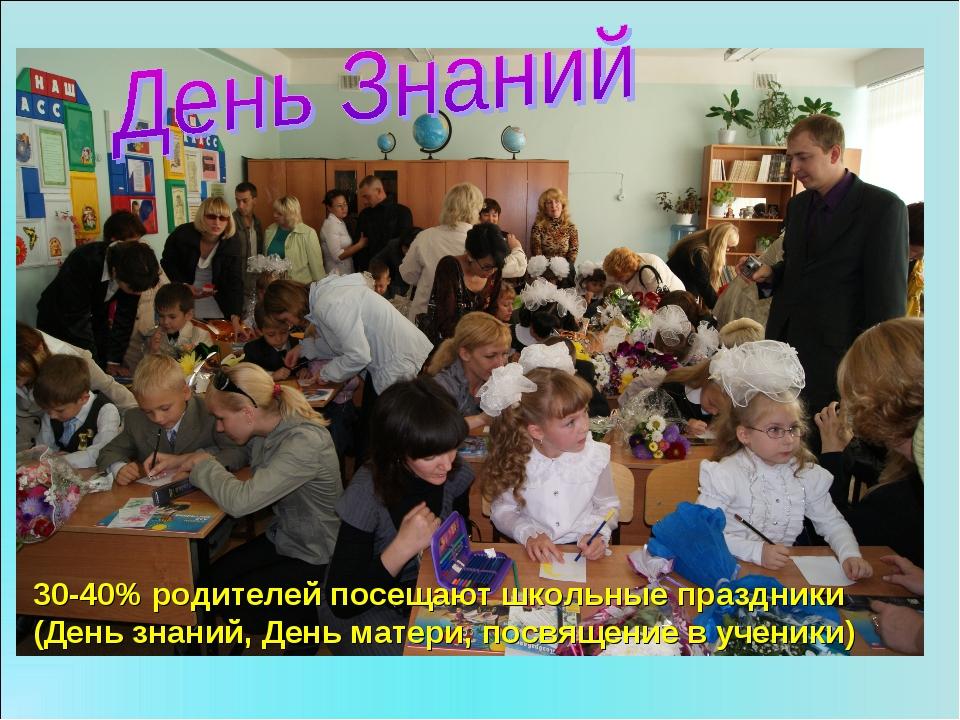 30-40% родителей посещают школьные праздники (День знаний, День матери, посвя...