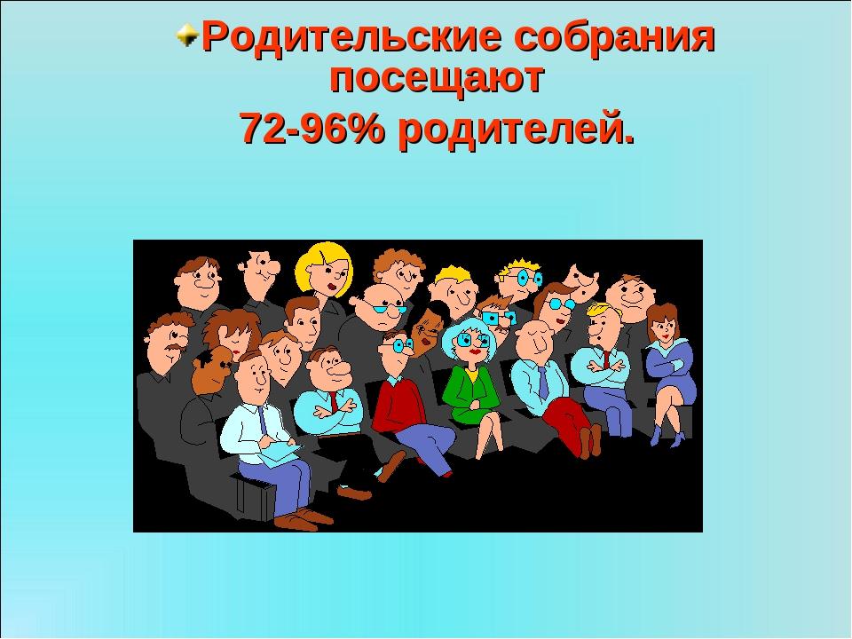 Родительские собрания посещают 72-96% родителей.